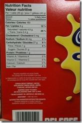 Cream Eggs Nutrition Information