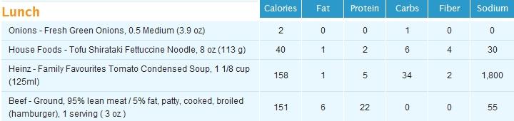 Shirataki macaroni hamburger - nutritional info